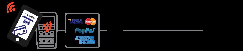 NFC-SIM-ico2