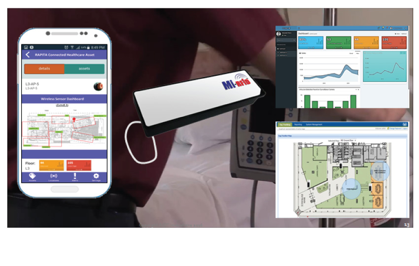 Rapita 174 Connected Healthcare Mdt Innovations Sdn Bhd